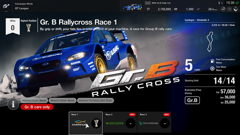 Gr. B Rallycross (Amateur League)