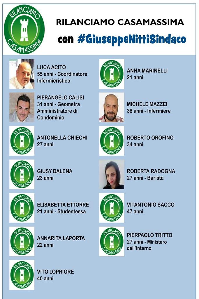 Elezione Casamassima 2018 Liste 11