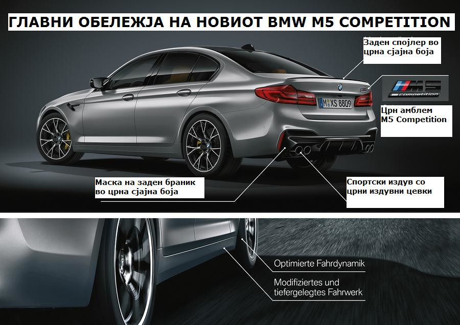 BMW M5 Competition 5