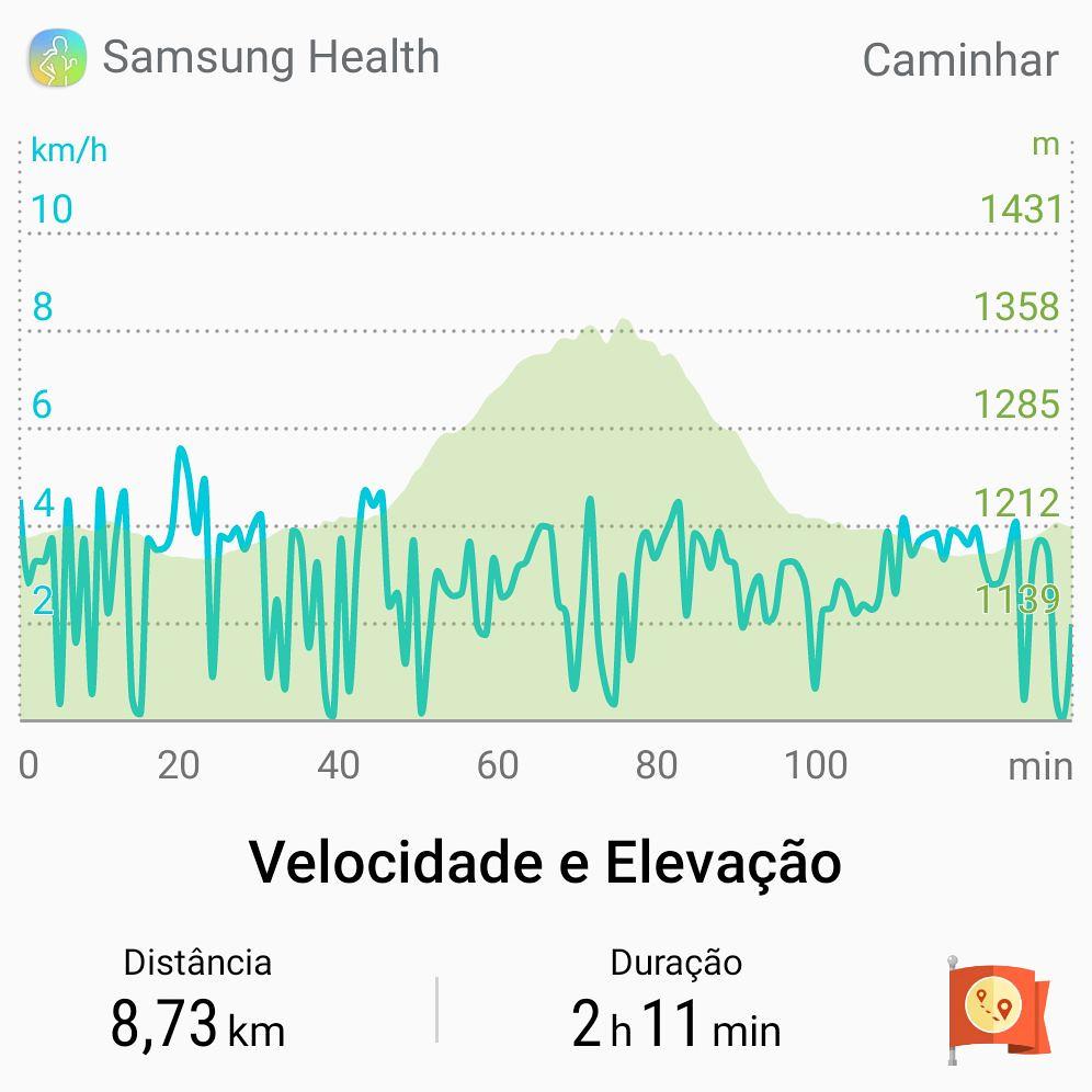 2018.- 36.- Sanábria - Caminhada Vados de San Ciprián 03 SH