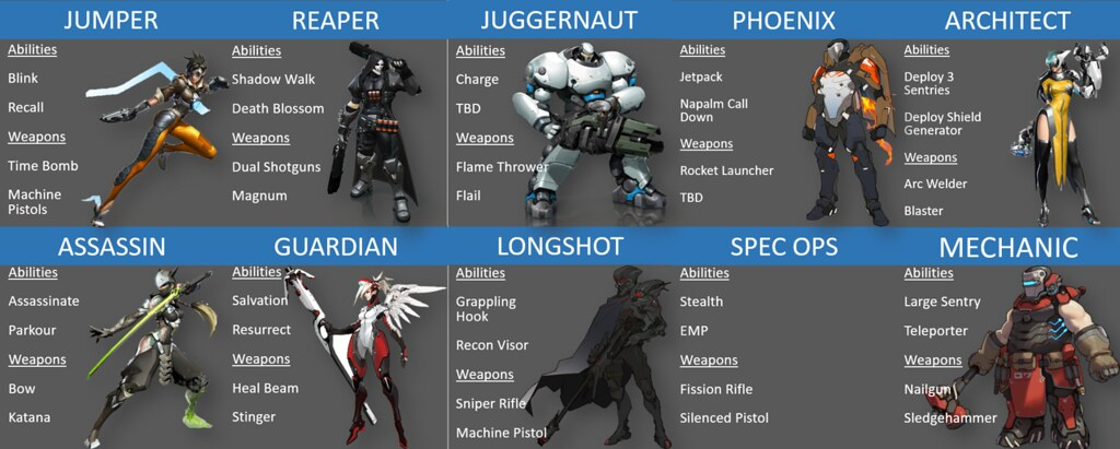 Overwatch Early Concept Art