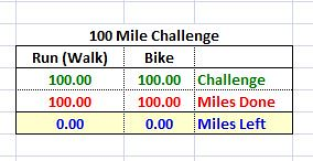Mileage Final 04.30.18